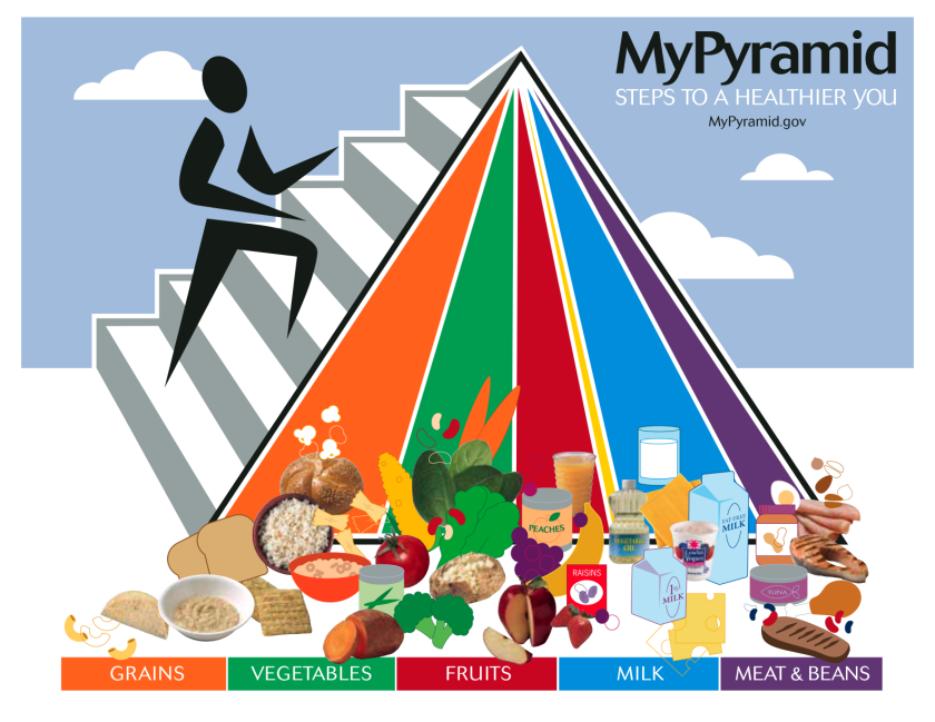 Mi pirámide