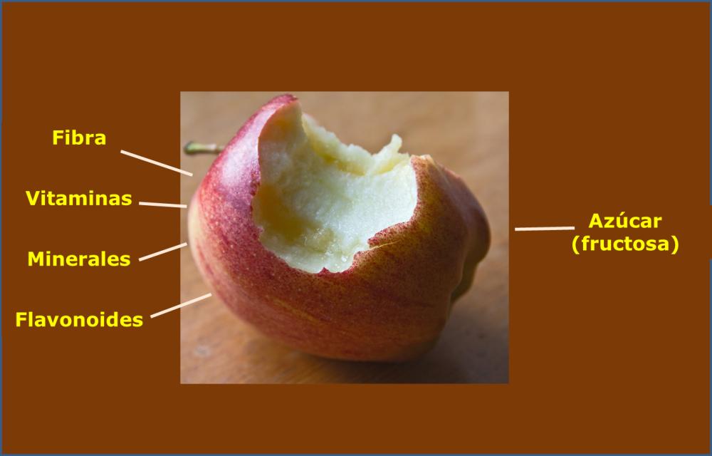 Azucar vs Fruta 1